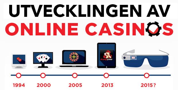 Utvecklingen av online casino!